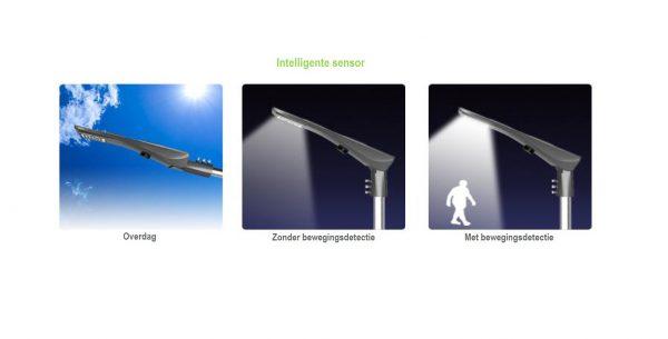Solarics solar led buitenlamp met de werking van de intelligente sensor